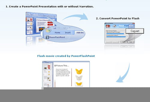Download the latest version of PowerPoint to Flash ...