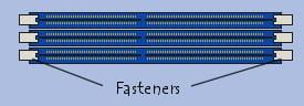 Inserting RAM modules