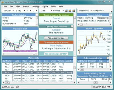 Forex strategy builder download