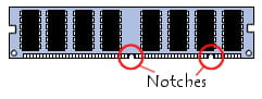 Notches on memory modules.