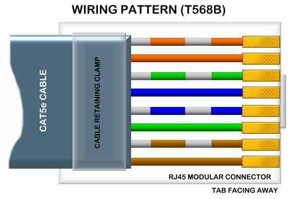 how to crimp a rj45 cable rj45 wiring code rj45 wiring chart type b