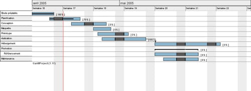 Gantt diagram priorities in a gantt diagram ccuart Choice Image