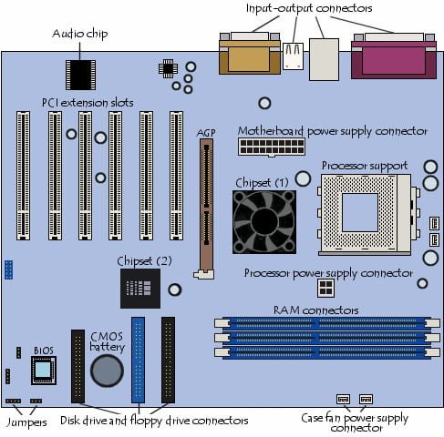 3a0c81 besides Electrical Tools Names And Pictures Pdf likewise 11yc876 also Block Diagram Arduino Uno additionally Electrolysis Definition Types Uses. on electrical circuit diagram worksheet