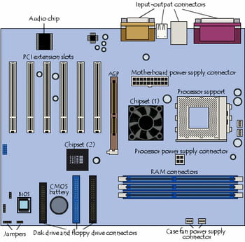 Miraculous Pc Assembly Wiring 101 Olytiaxxcnl