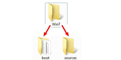windows 7 create a system repair usb key 29462 n0xfeo You can use a usb flash drive to act as a system restore disc in windows 7,  making part of an armoury of tools that you can call upon in times.