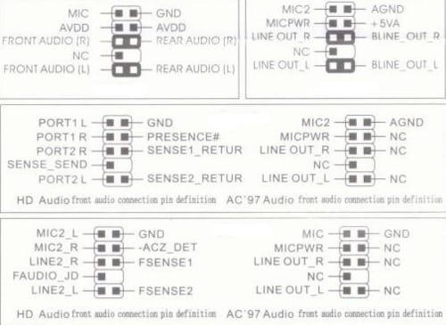 Front panel audio connectors - CCM