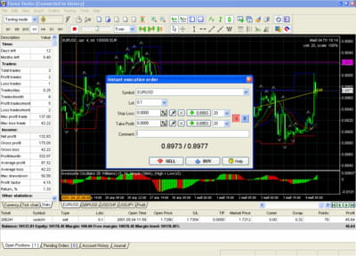 Forex tester free download full version