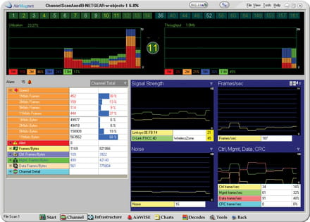 Download The Latest Version Of Airmagnet Wifi Analyzer Pro