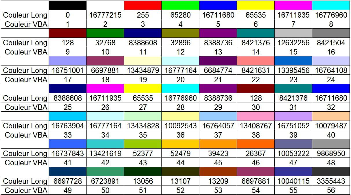 VBA Excel - The color codes