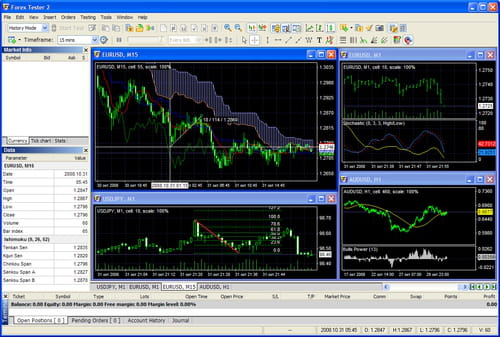 Download the latest version of Forex Tester free in English
