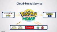 Nintendo Unveils Pokémon Cloud Home
